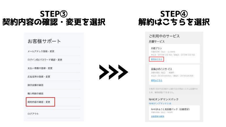 U-NEXT解約の流れSTEP③~STEP④