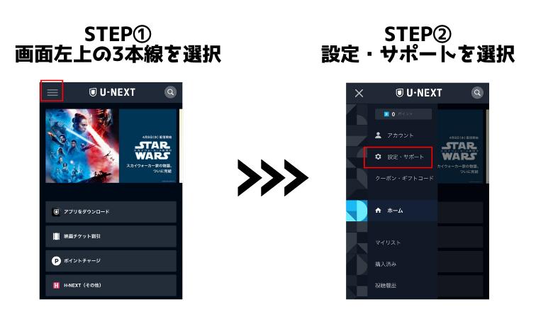 U-NEXT解約の流れSTEP①~STEP②